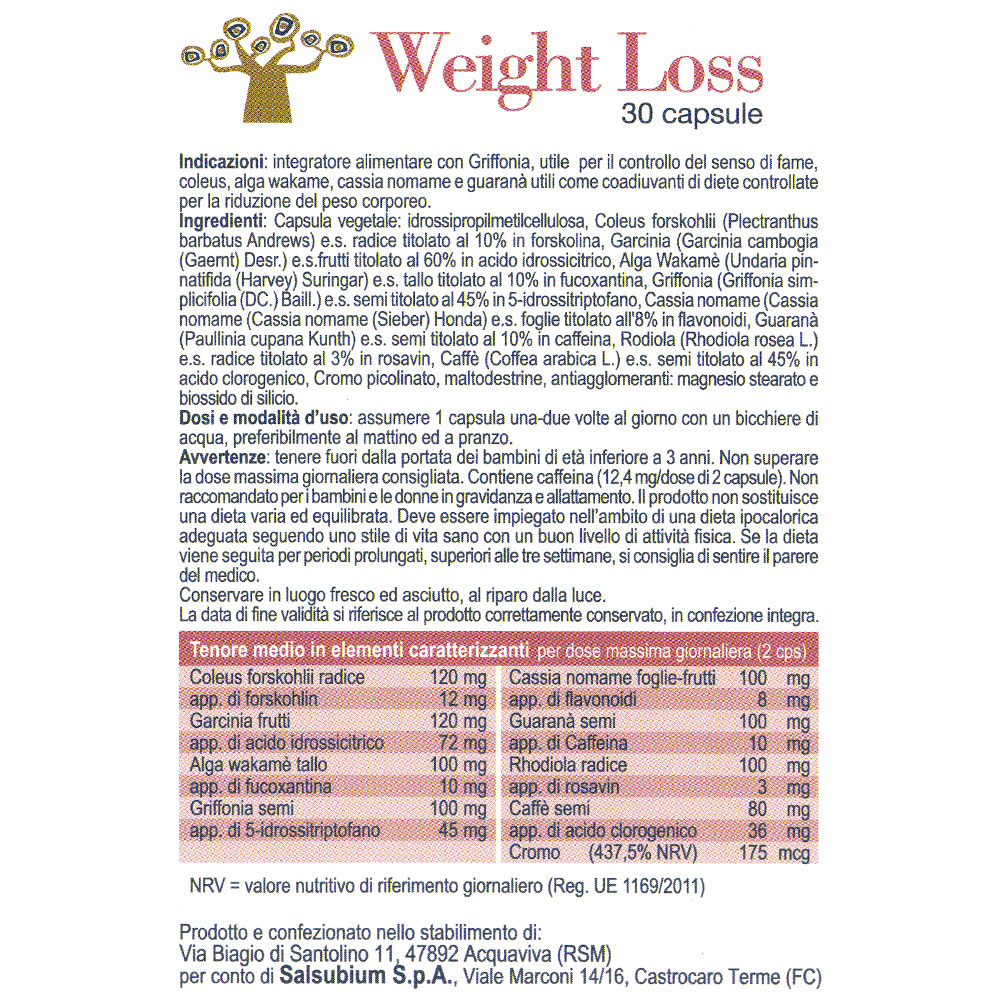 WeightLoss-Retro